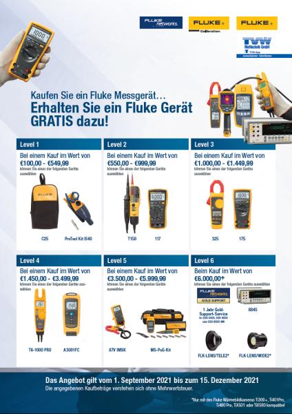 FLUKE-Banner-Ein-FLUKE-Messger-t-kaufen-ein-FLUKE-Ger-t-Gratis_2021-09_Cover