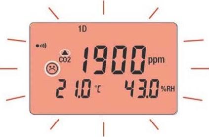 C-A-1510-Display_Alarm_3